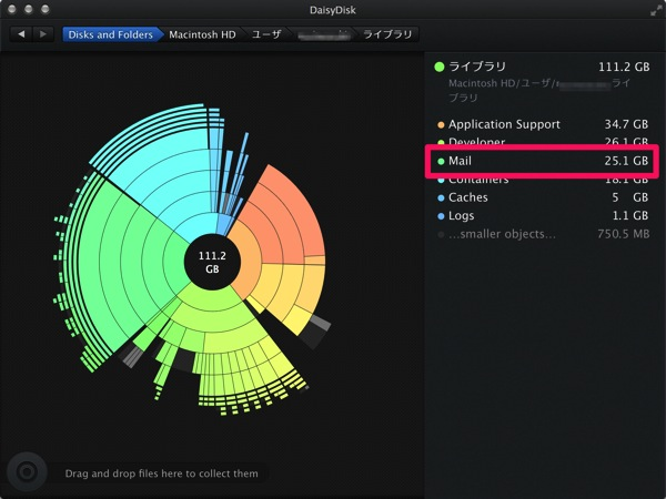 DaisyDisk mail app space